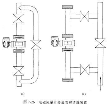 电磁流量计知识讲座——电磁流量计的选用